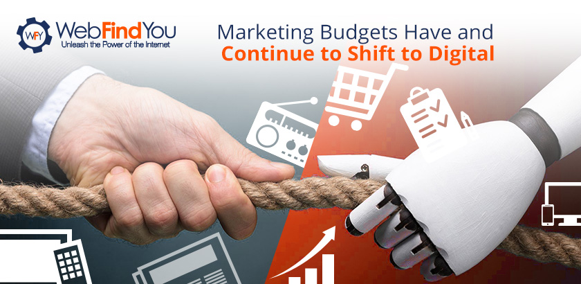 Marketing Budgets Have and Continue to Shift to Digital