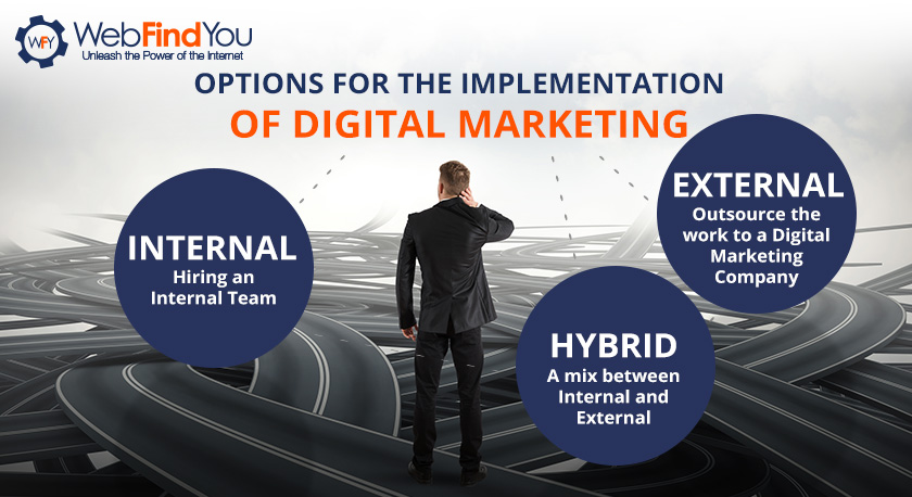 Options for Implementation of Digital Marketing