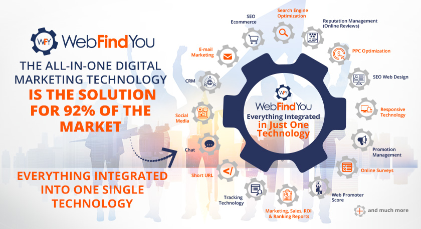 WebFindYou the Digital Marketing Solution for the Market