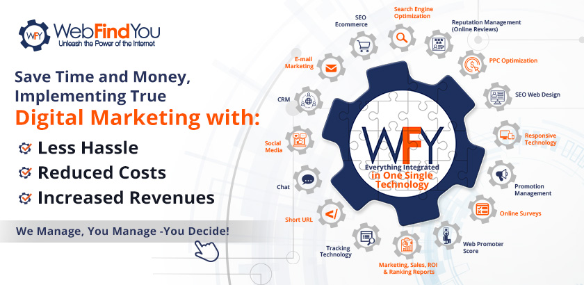 Save Time and Money Implmenting True Digtal Marketing With WebFindYou