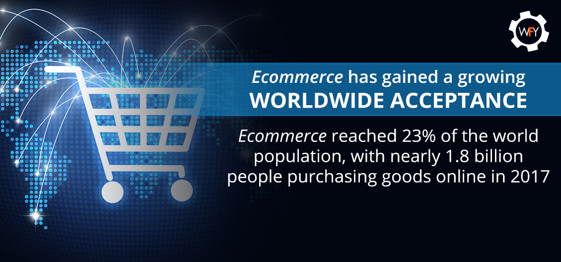 Ecommerce Has Gained a Growing WorldWide Acceptance
