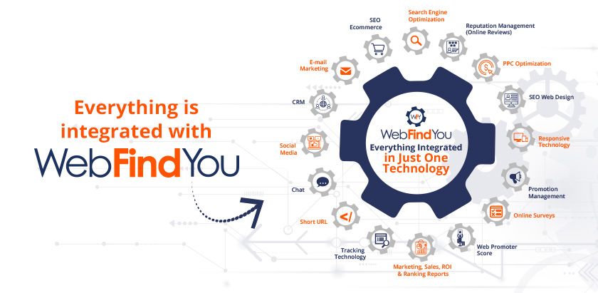 Everything is integrated with WebFindYou in a single Technology