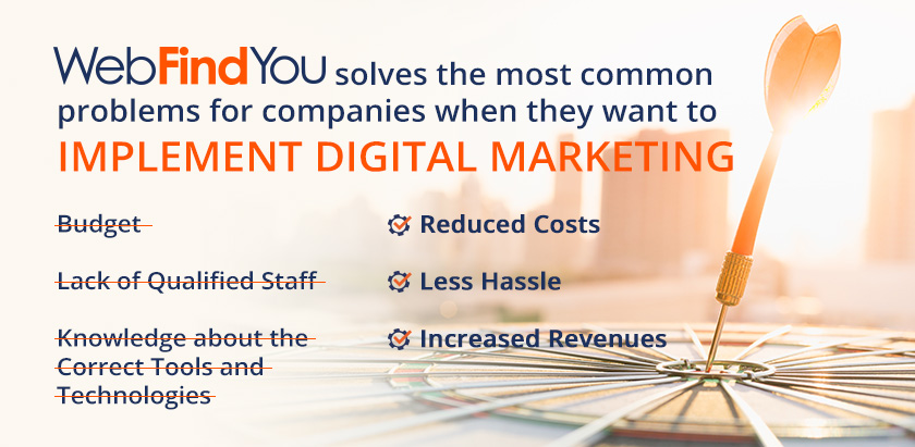 WebFindYou solves the most common problems for companies when they want to implement Digital Marketing: Reduced Costs, Less Hassle, Increased Revenues