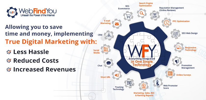 The Digital Marketing Tools Integrated in WebFindYou's Technology