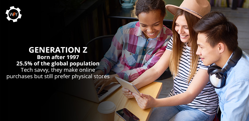 Generation Z. Born after 1997. 25.5% of the Global Population