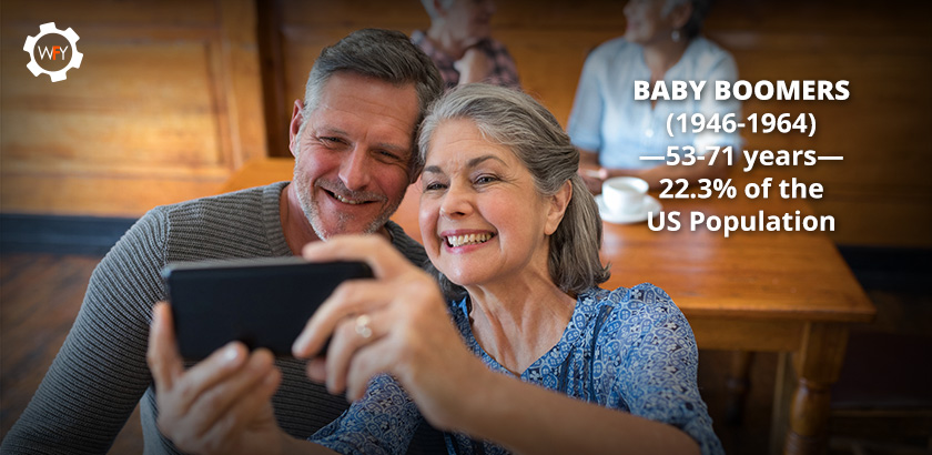 Baby Boomers Represent 22.3% of the US Population