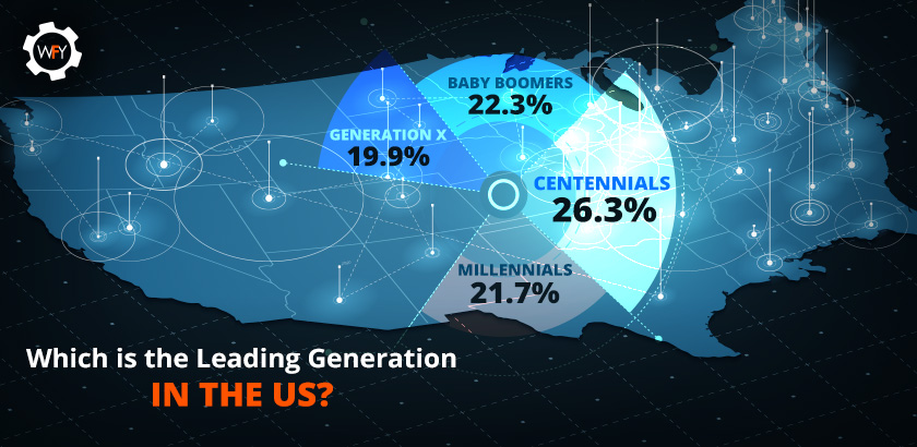 Which is the Leading Generation in the US?