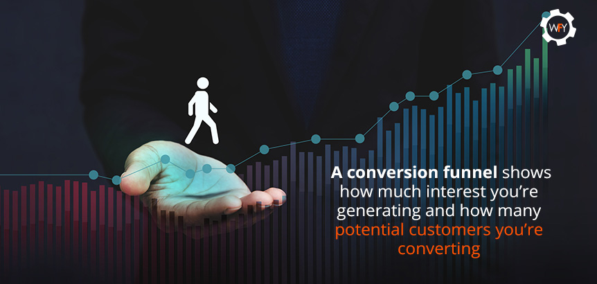 A Conversion Funnel Shows How Much Interest You're Generating and How Many Potential Customers You're Converting