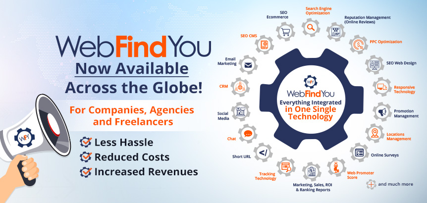 List of Components within the WebFindYou All-In-One Digital Marketing Technology for Companies, Agencies, and Freelancers